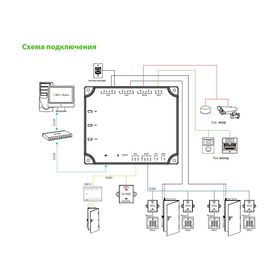 IP-контроллер ZKTeco C2-260